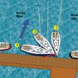 Docking & Boat Handling